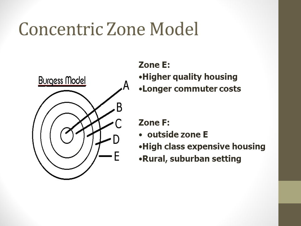 Concentric Zone Model Zone E: Higher quality housing