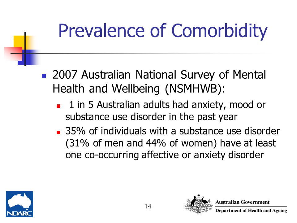 Prevalence of Comorbidity