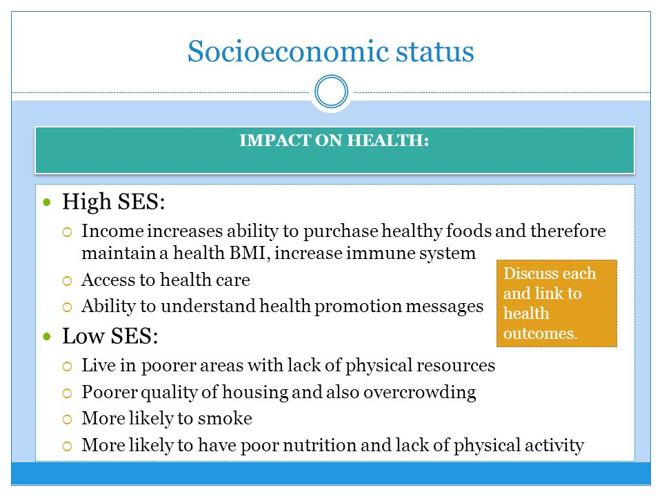 socioeconomic status and health relationship