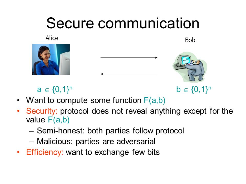 Secure communication a  {0,1}n b  {0,1}n