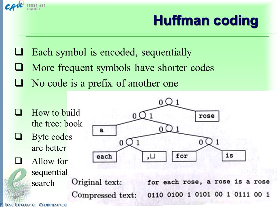Huffman coding Each symbol is encoded, sequentially