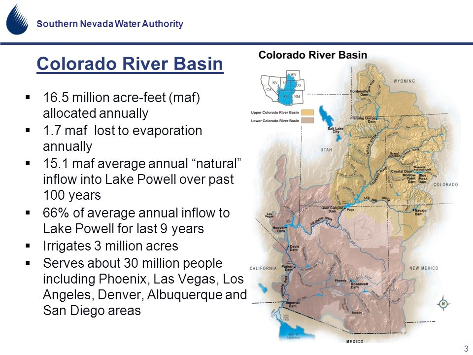 Colorado River Basin 16.5 million acre-feet (maf) allocated annually