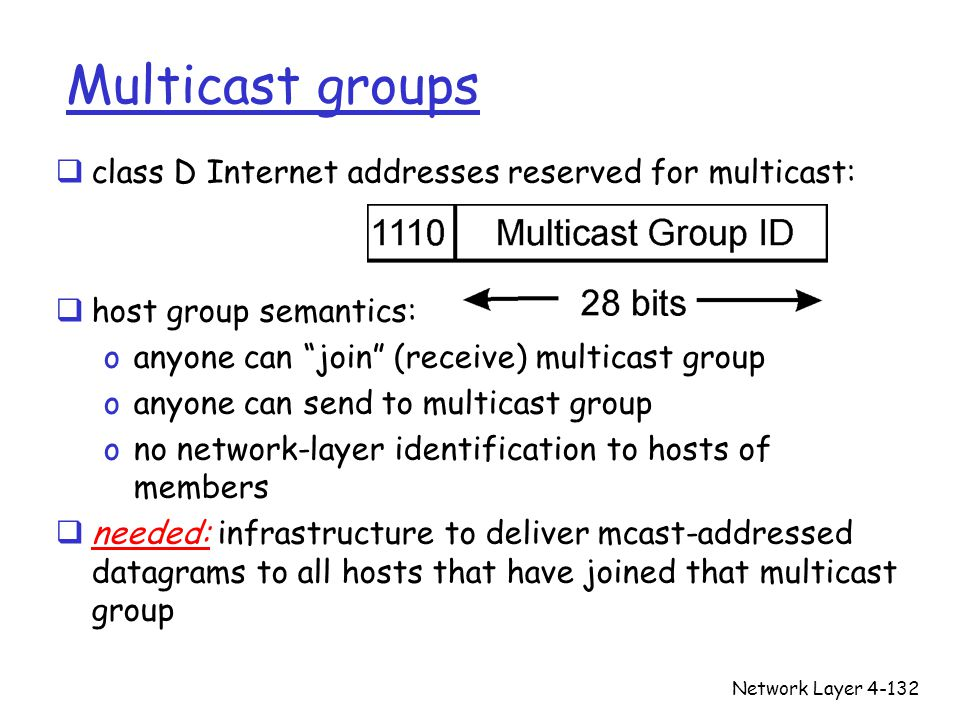 Multicast groups class D Internet addresses reserved for multicast: