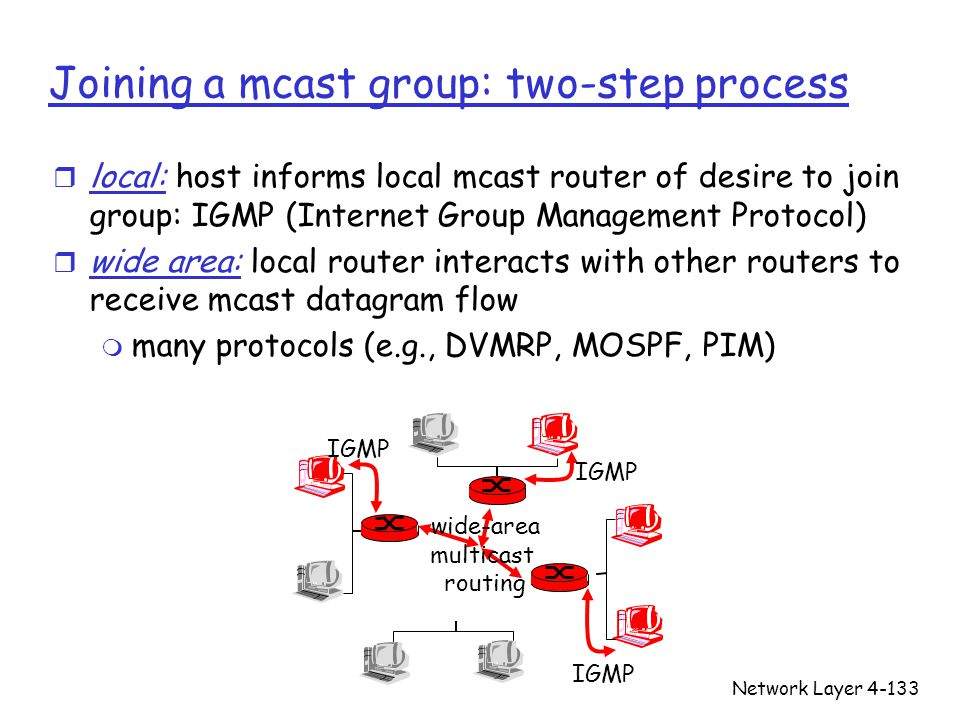 Joining a mcast group: two-step process