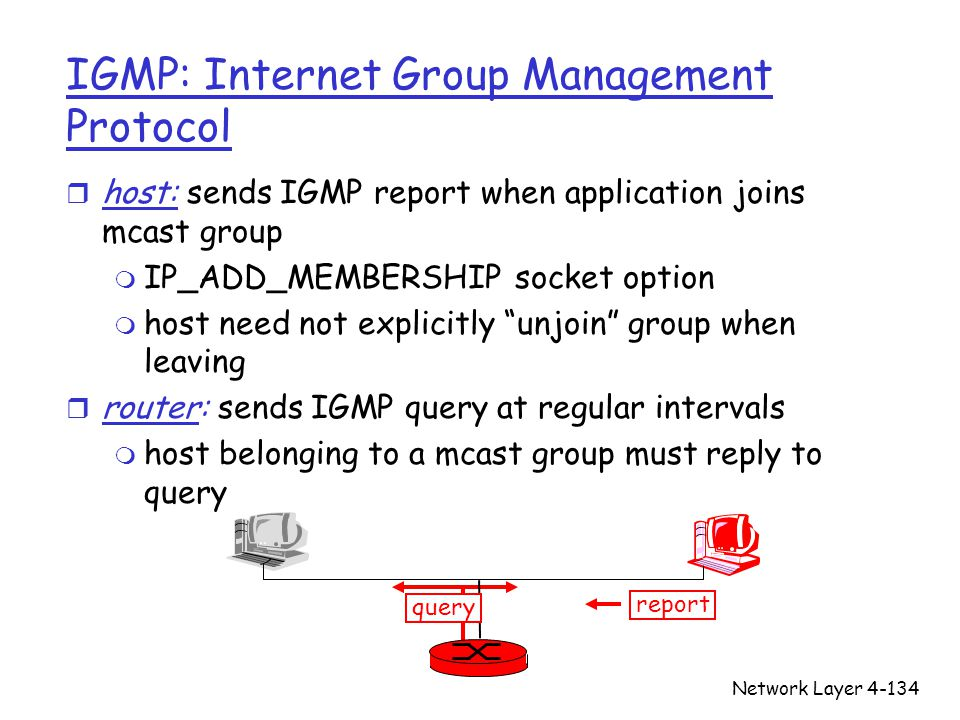 IGMP: Internet Group Management Protocol
