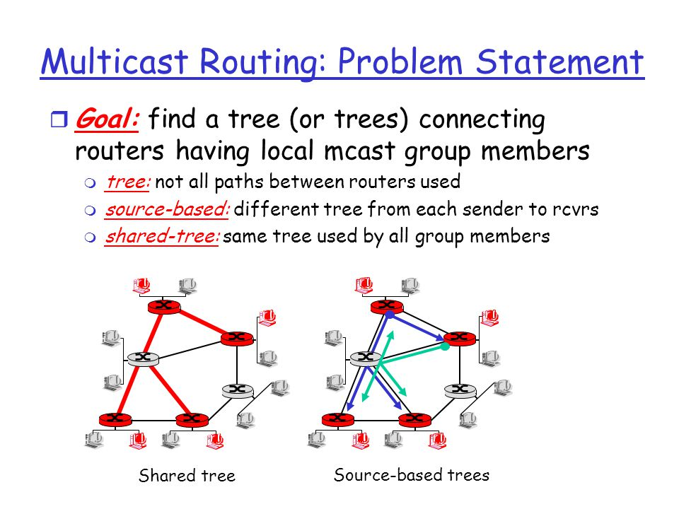 Multicast Routing: Problem Statement