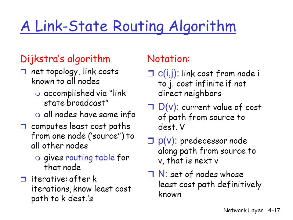 A Link-State Routing Algorithm