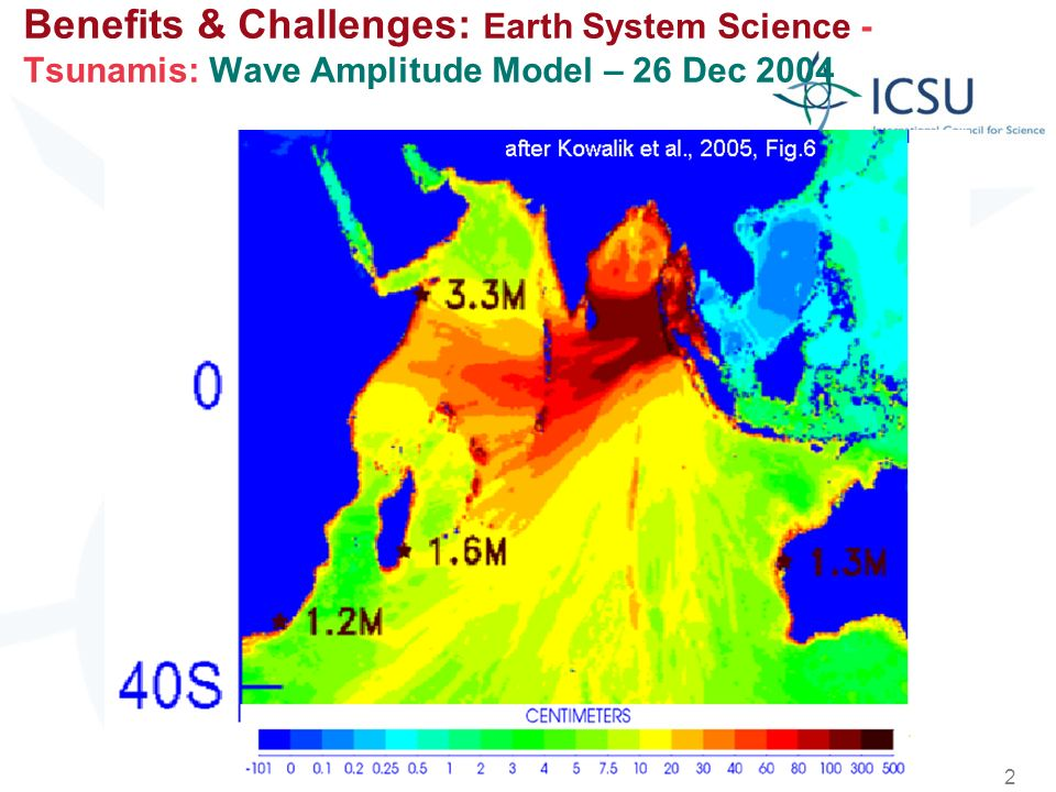 Benefits & Challenges: Earth System Science - Tsunamis: Wave Amplitude Model – 26 Dec 2004