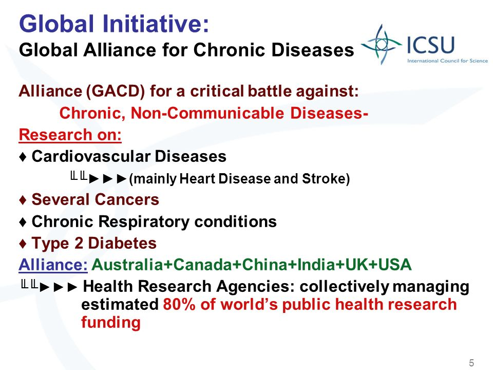 Global Initiative: Global Alliance for Chronic Diseases