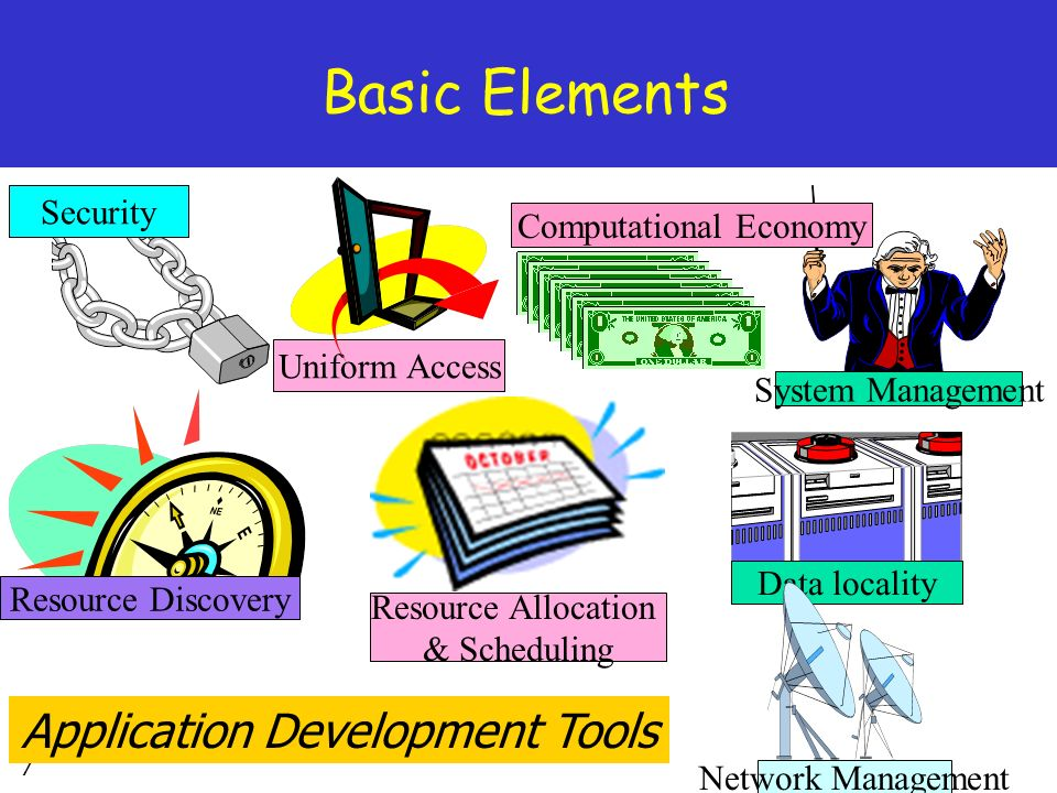 Basic Elements Application Development Tools Security