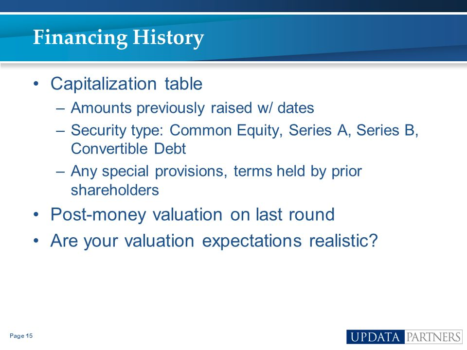 Financing History Capitalization table