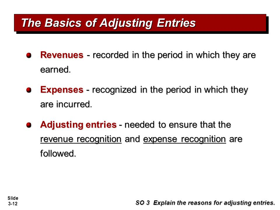 The Basics of Adjusting Entries