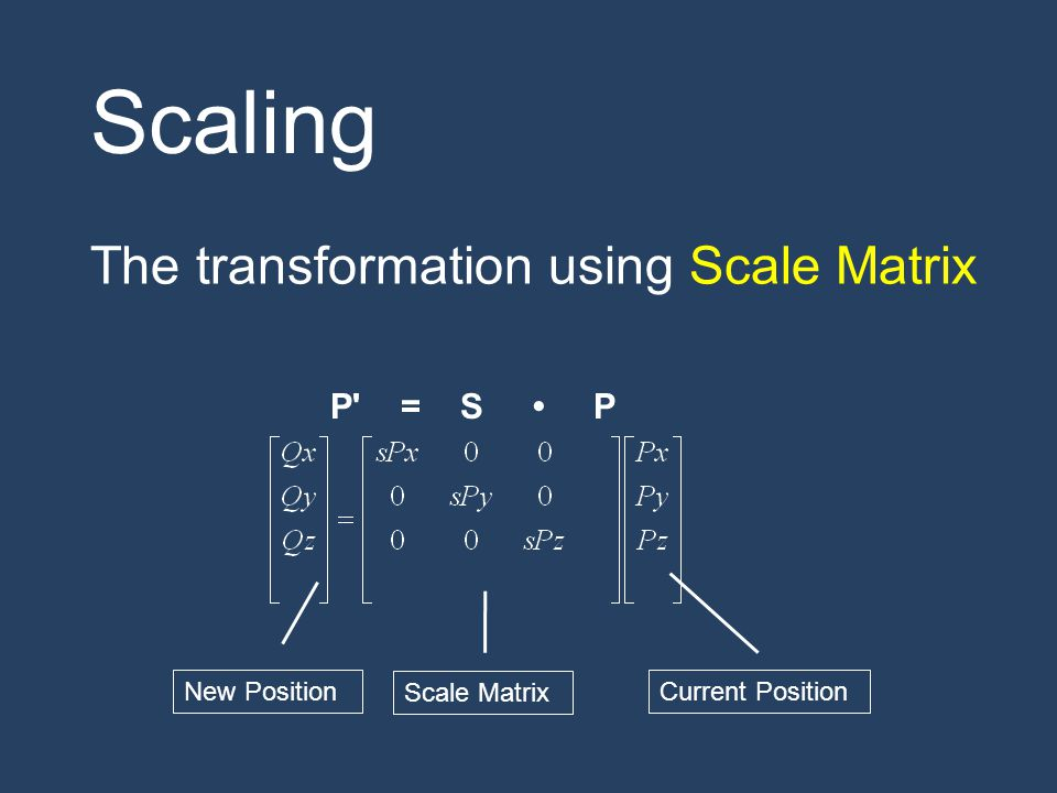 Scaling The transformation using Scale Matrix P = S • P New Position