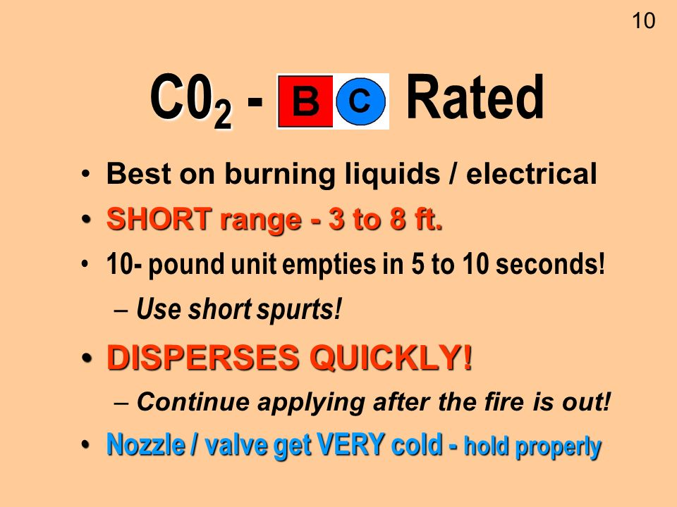 C02 - Rated DISPERSES QUICKLY! Best on burning liquids / electrical
