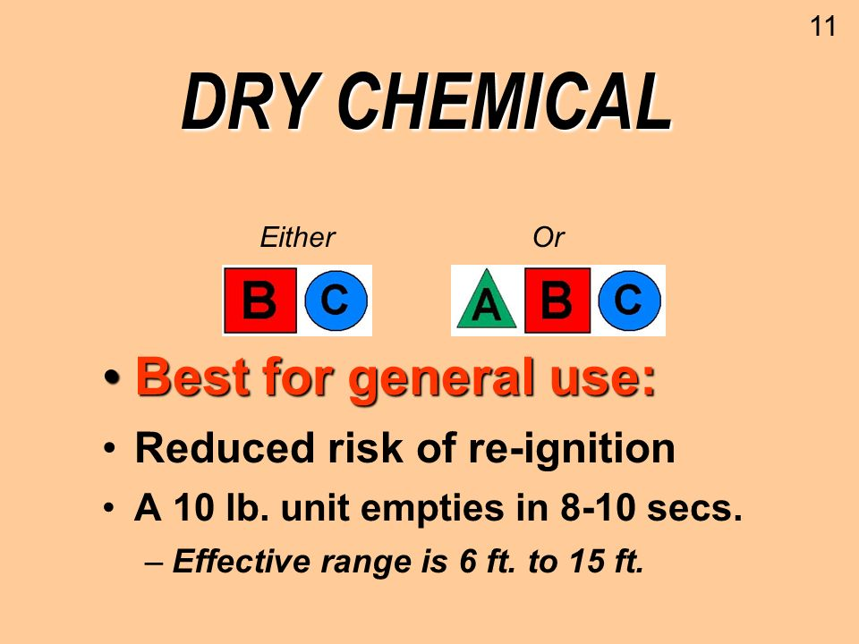 DRY CHEMICAL Best for general use: Reduced risk of re-ignition