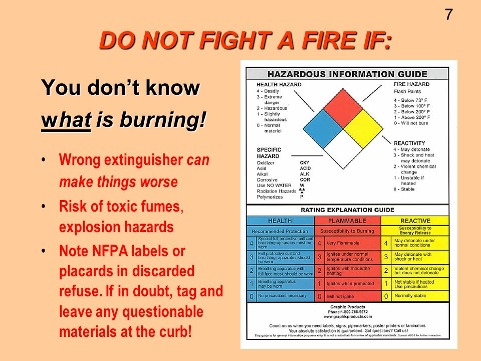 DO NOT FIGHT A FIRE IF: You don't know what is burning! 7