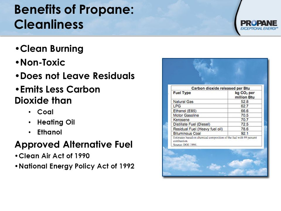 Benefits of Propane: Cleanliness