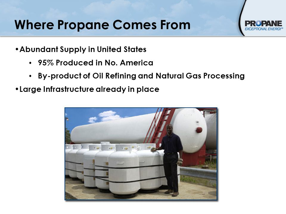 Where Propane Comes From