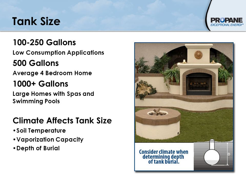 Tank Size 100-250 Gallons 500 Gallons 1000+ Gallons