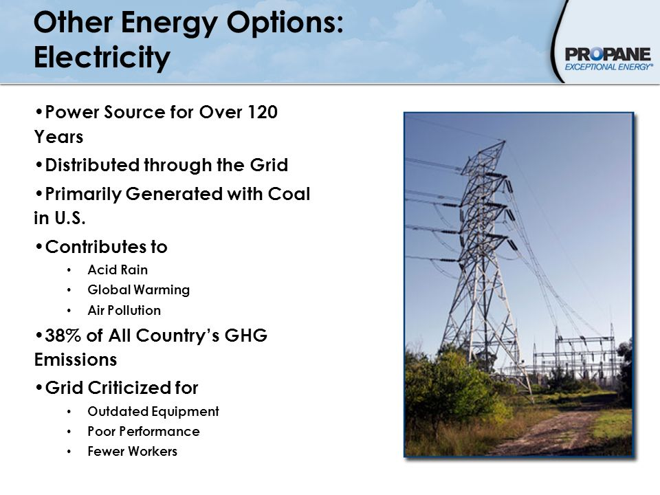 Other Energy Options: Electricity