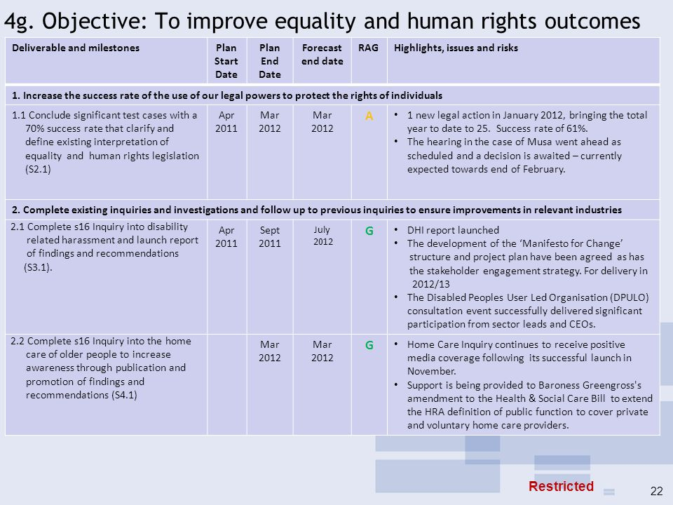 4g. Objective: To improve equality and human rights outcomes