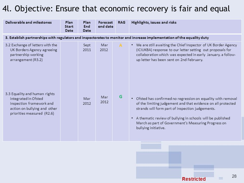 4l. Objective: Ensure that economic recovery is fair and equal
