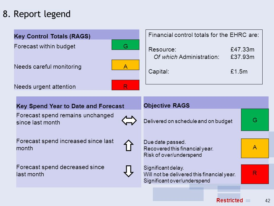 8. Report legend Key Control Totals (RAGS) Forecast within budget G