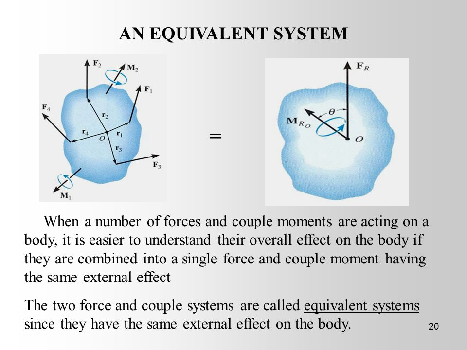 AN EQUIVALENT SYSTEM =