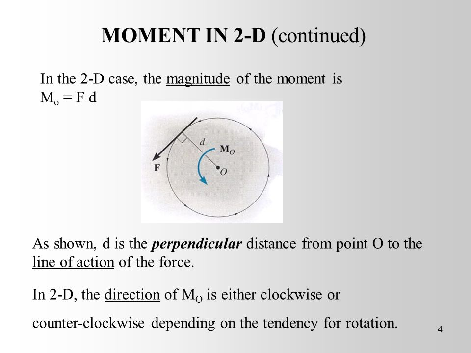 MOMENT IN 2-D (continued)