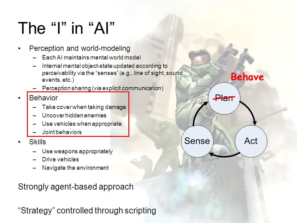 The I in AI Behave Strongly agent-based approach