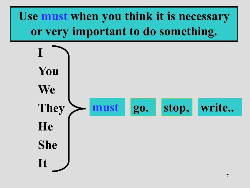 Use must when you think it is necessary or very important to do something.