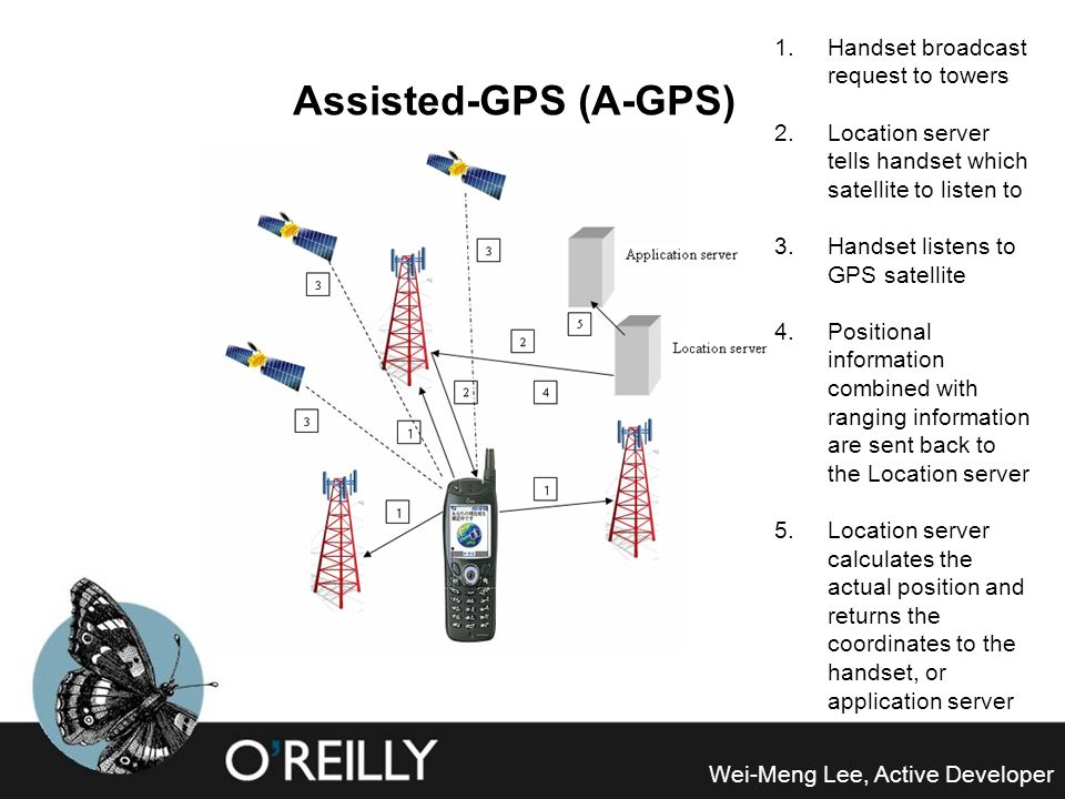 Assisted-GPS (A-GPS) Handset broadcast request to towers