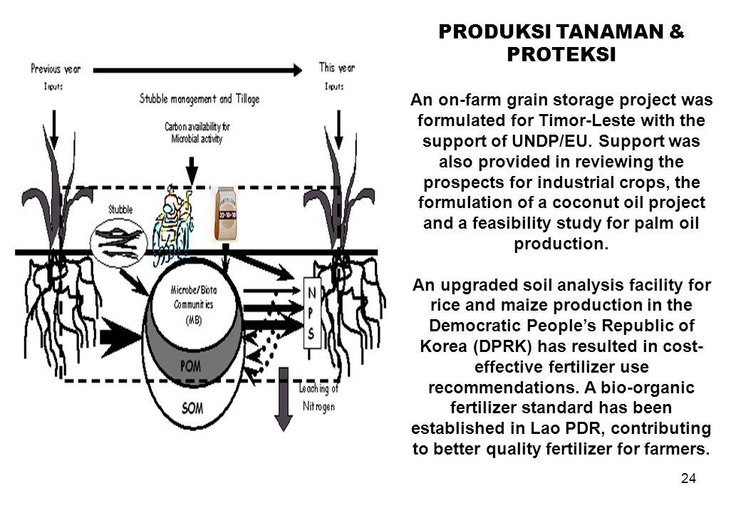 Produksi pangan pengeloaan sumberdaya alam untuk ppt download produksi tanaman proteksi ccuart Images