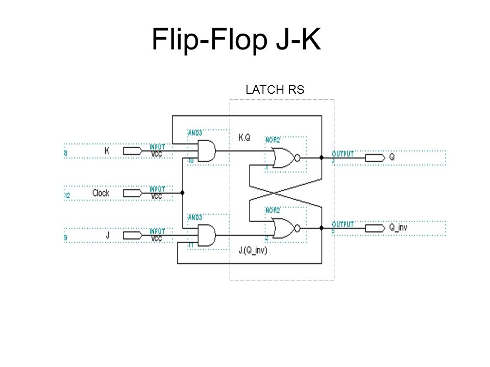 Flip-Flop J-K LATCH RS