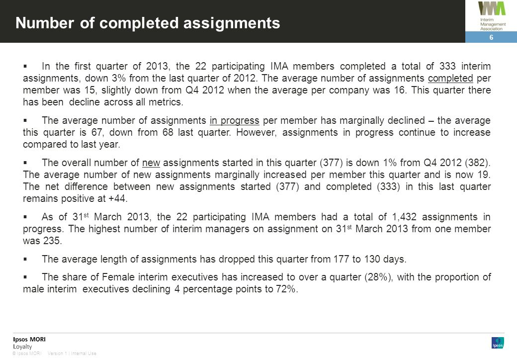 Number of completed assignments