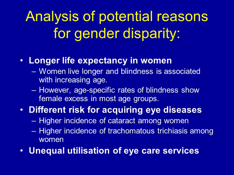 Analysis of potential reasons for gender disparity: