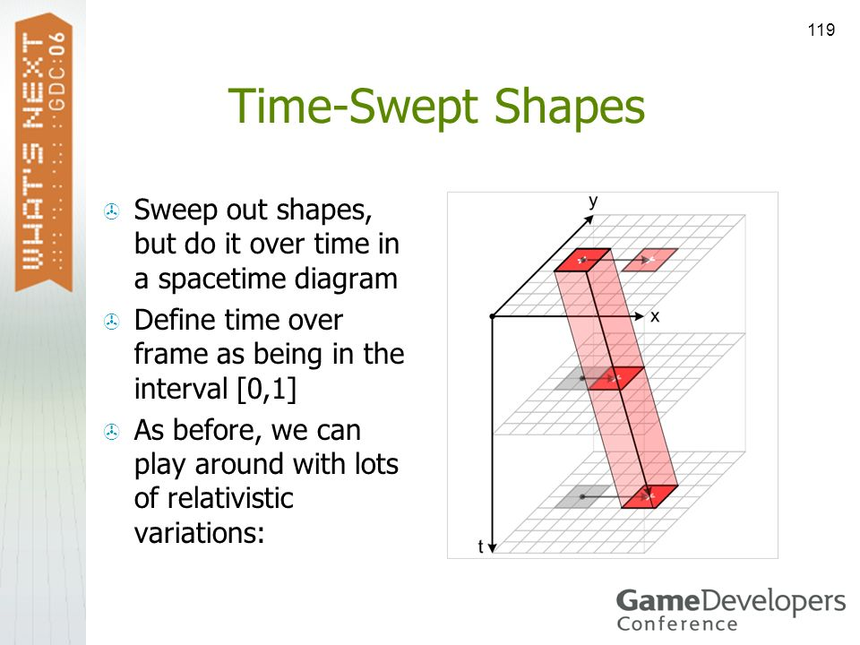 Time-Swept Shapes Sweep out shapes, but do it over time in a spacetime diagram. Define time over frame as being in the interval [0,1]