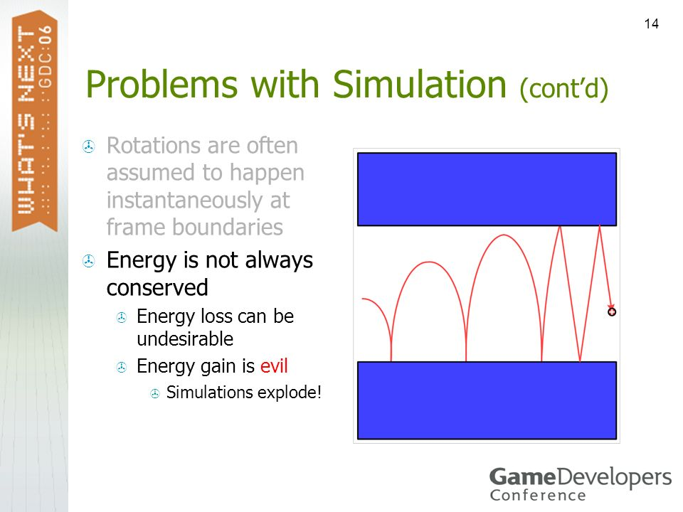 Problems with Simulation (cont'd)