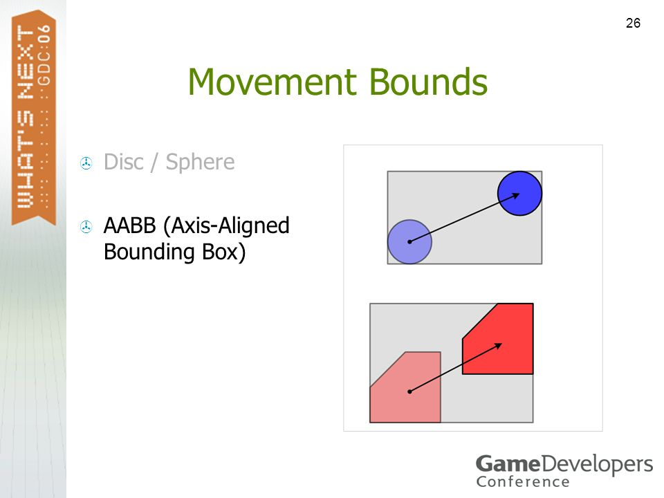 Movement Bounds Disc / Sphere AABB (Axis-Aligned Bounding Box)