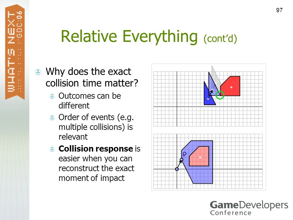 Relative Everything (cont'd)