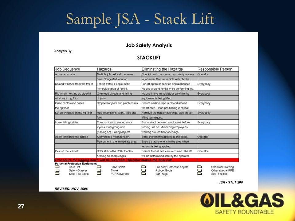 Job Safety Analysis Example Guide Ppt Video Online Download