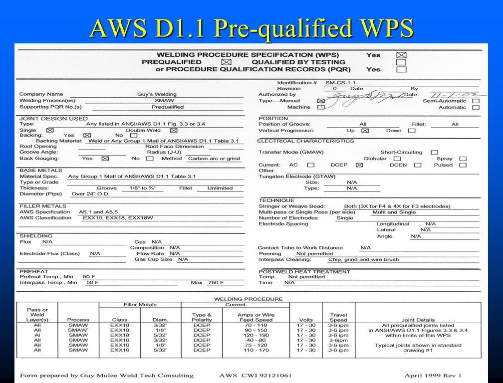 Aws d14 3 pdf download.
