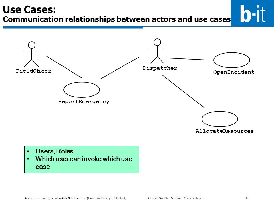Use Cases: Communication relationships between actors and use cases