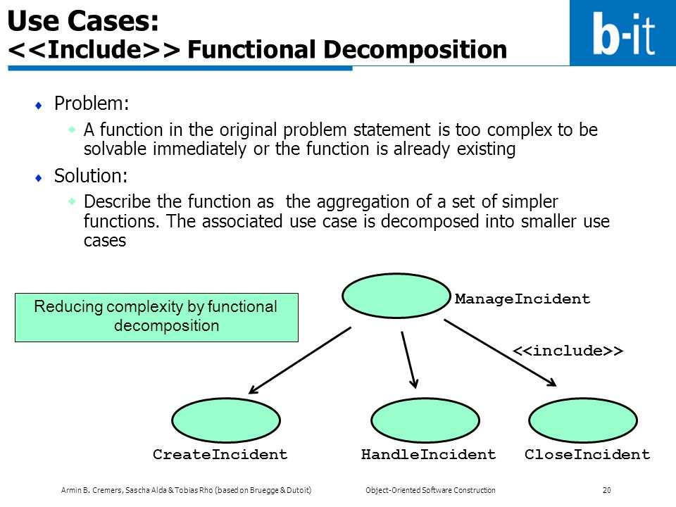 Use Cases: <<Include>> Functional Decomposition