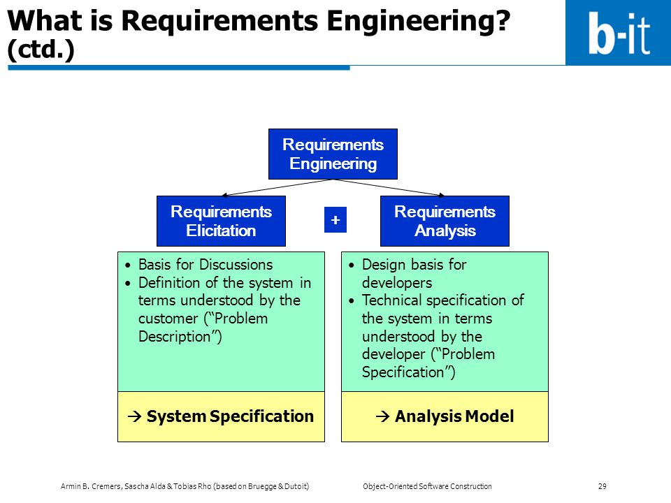 What is Requirements Engineering (ctd.)
