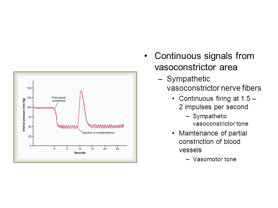 Continuous signals from vasoconstrictor area