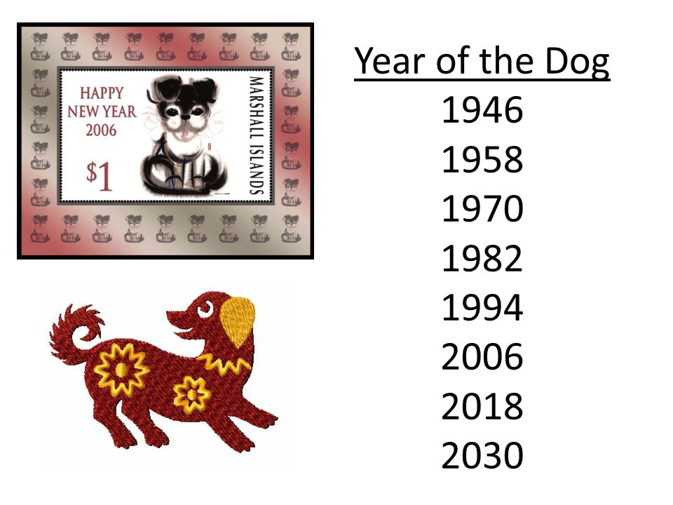 Chinese Zodiac  - ppt video online download