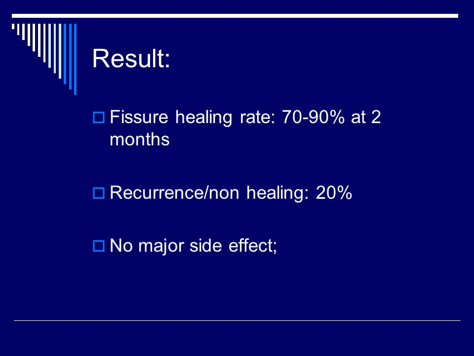 Result: Fissure healing rate: 70-90% at 2 months