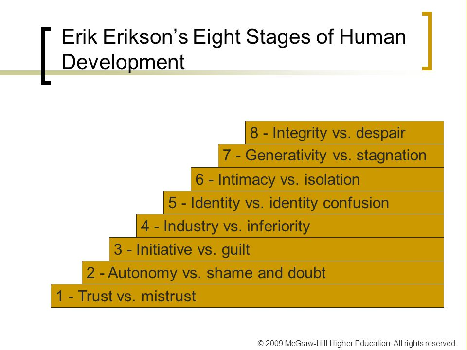 erikson 8 stages of human development