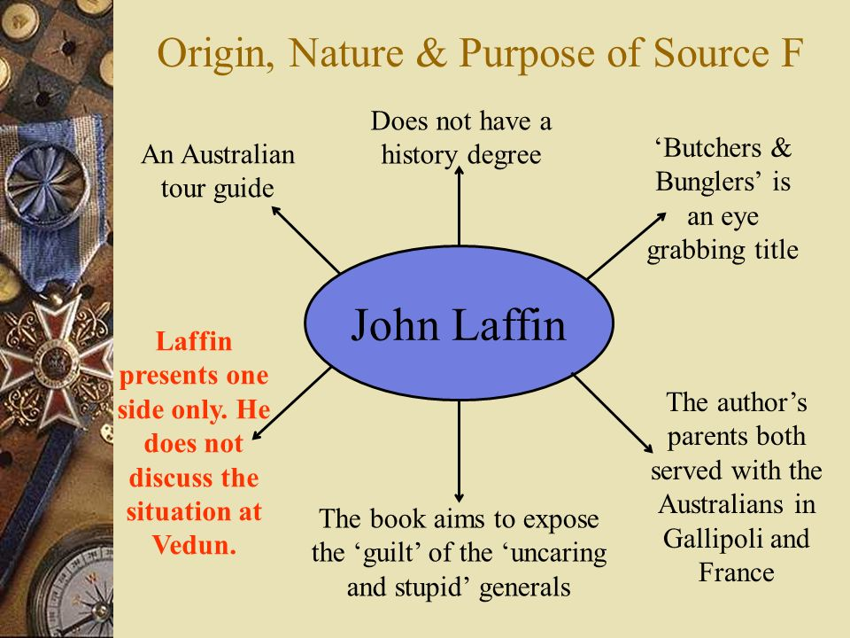 Origin, Nature & Purpose of Source F